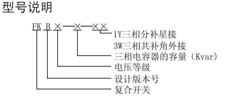 1. 产品简介   FKB系列开关为我公司对FKA复合开关的升级版本,采用了高性能单片机精确判断与控制,继承了FKA的无冲击、低功耗、高寿命等全部优点,并增加了开关上电自检,故障自检,缺相检测。可在非快速投切场合替代接触器或晶闸管开关,广泛用于低压无功补偿领域。该产品通过了电力工业电力设备及仪表质量检验测试中心的检验。   FKB系列智能复合开关(简称复合开关)共补开关和分补开关两种,共补开关用于投切三相电容,采用Δ接法;分补开关用于投切单相电容,采用Y形接法。 复合开关选用晶闸管开关和磁保持